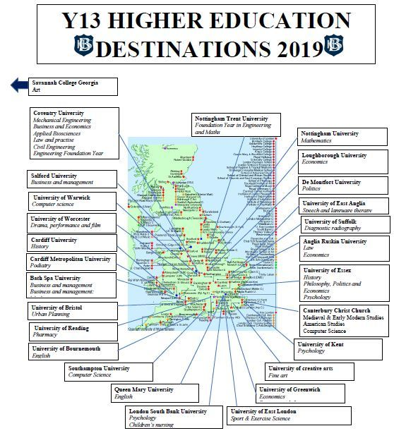 Destination 2019