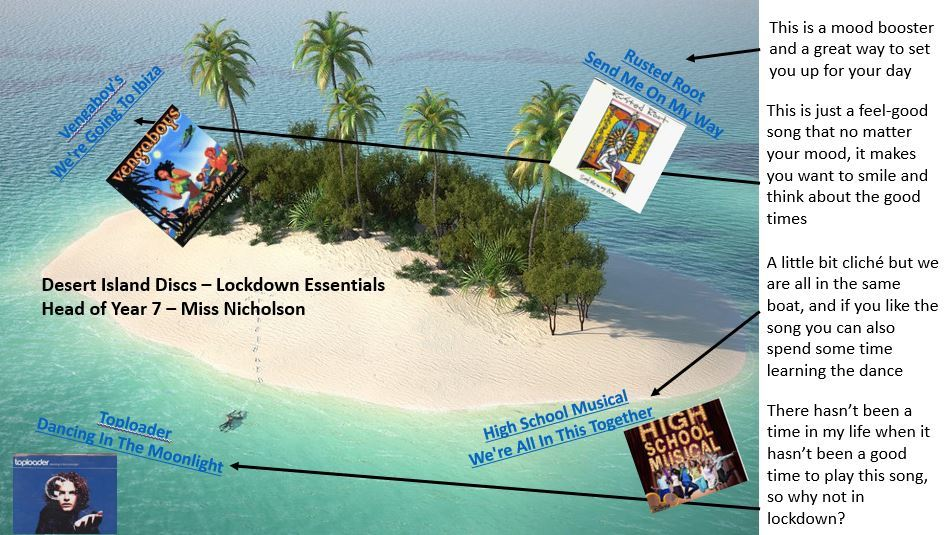 Miss Nicholson Dessert Island